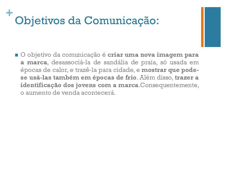 Objetivos da Comunicação:
