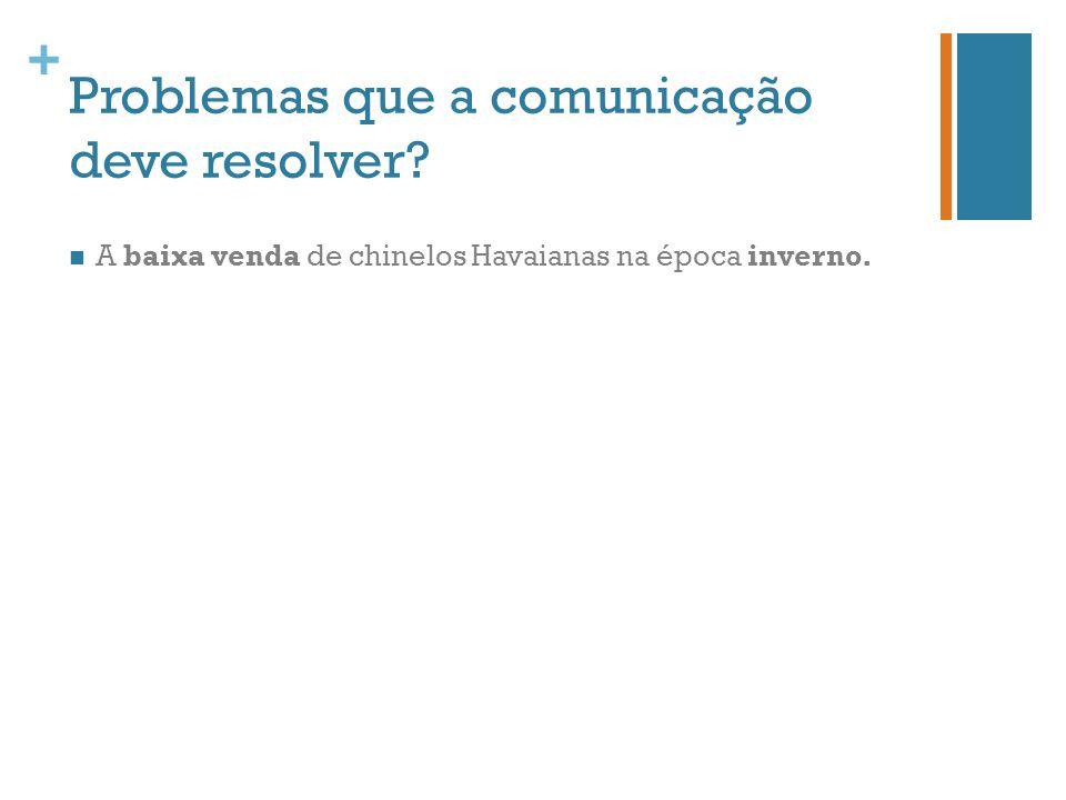 Problemas que a comunicação deve resolver