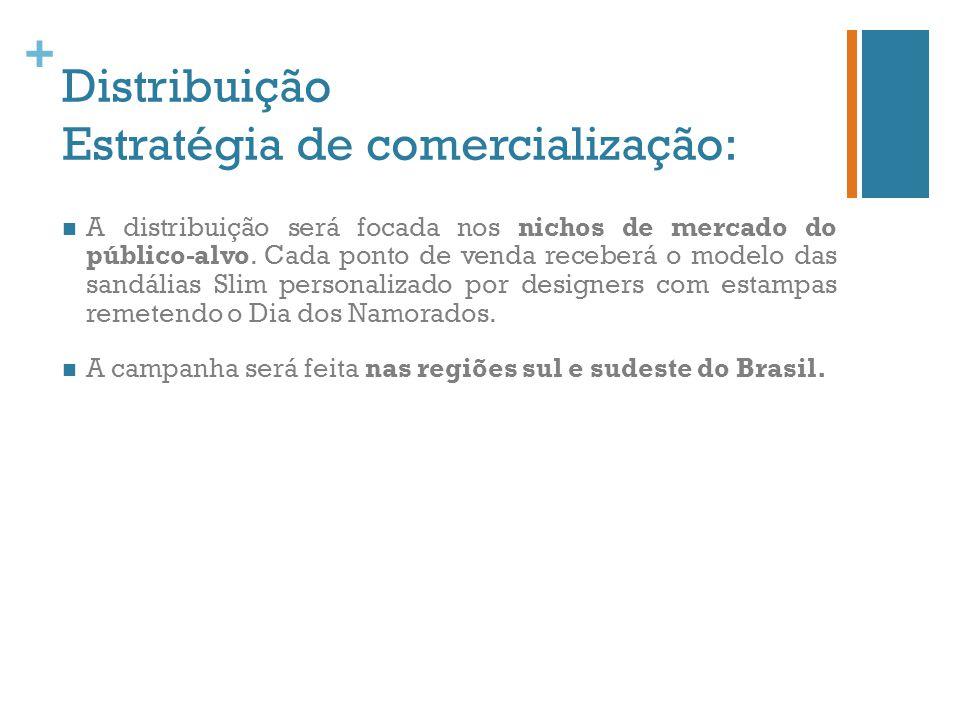 Distribuição Estratégia de comercialização: