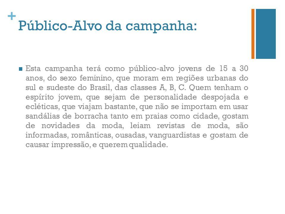 Público-Alvo da campanha: