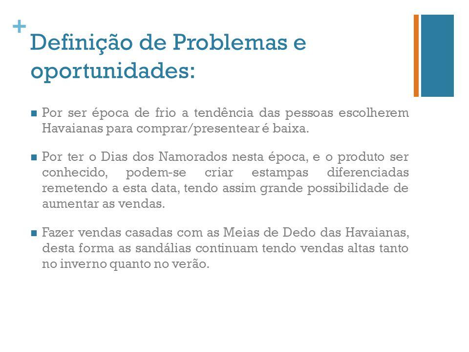 Definição de Problemas e oportunidades: