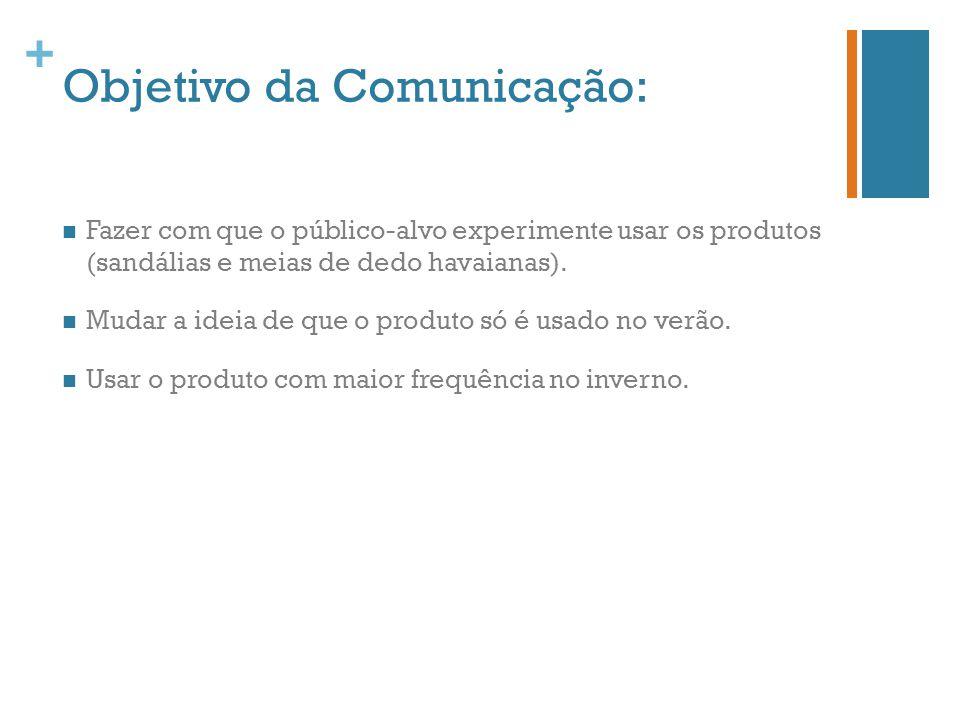 Objetivo da Comunicação: