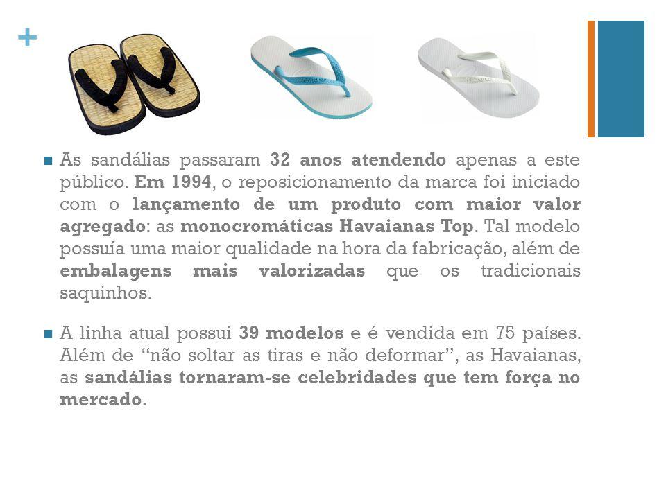 As sandálias passaram 32 anos atendendo apenas a este público