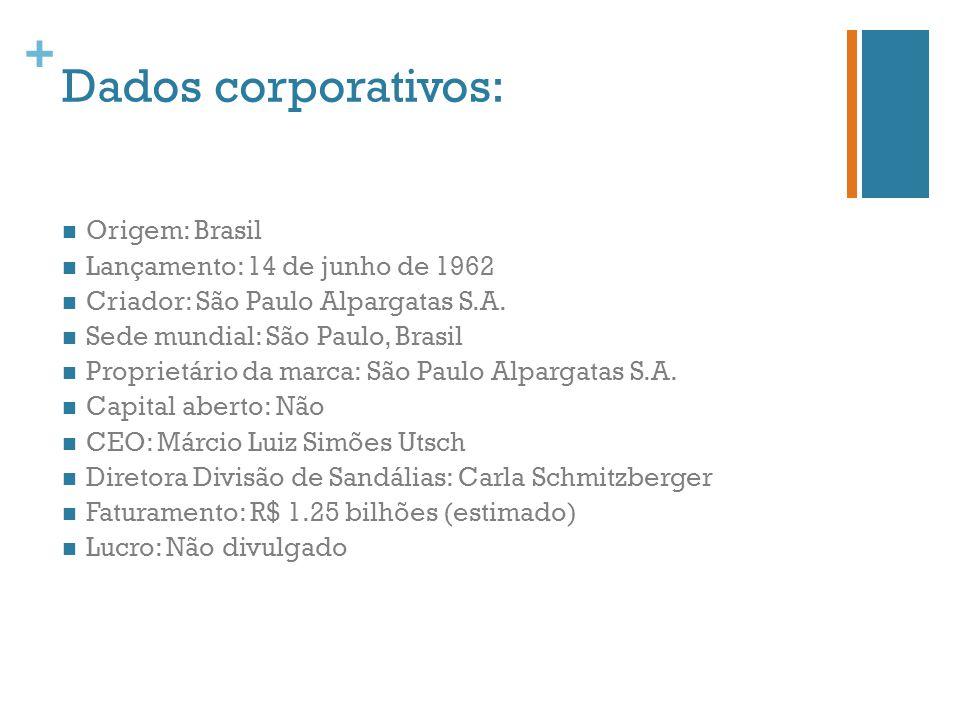 Dados corporativos: Origem: Brasil Lançamento: 14 de junho de 1962