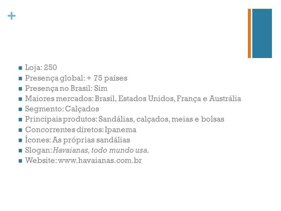 Loja: 250 Presença global: + 75 países. Presença no Brasil: Sim. Maiores mercados: Brasil, Estados Unidos, França e Austrália.