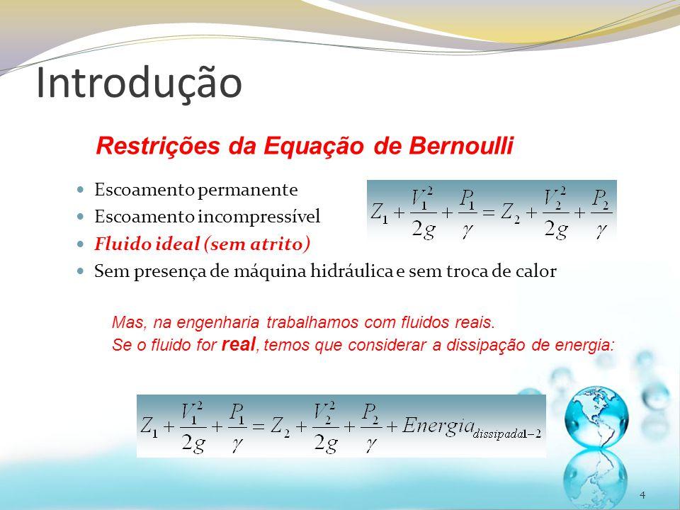 Introdução Restrições da Equação de Bernoulli Escoamento permanente