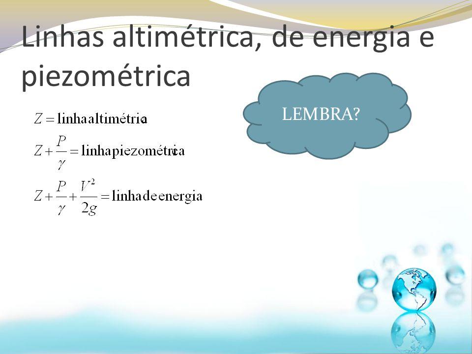 Linhas altimétrica, de energia e piezométrica