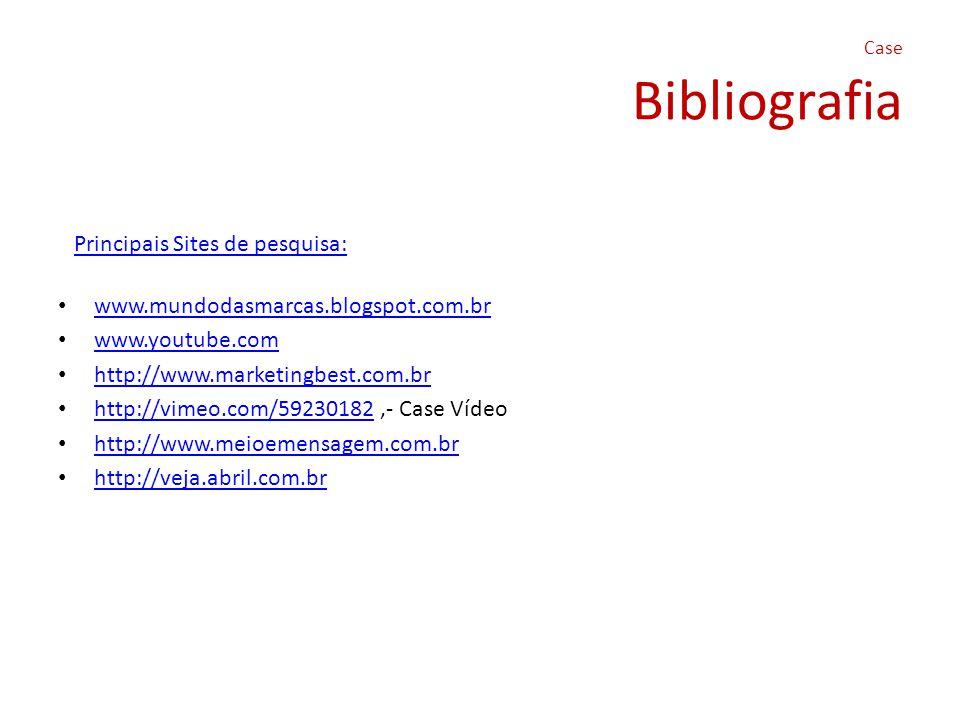Bibliografia Principais Sites de pesquisa: