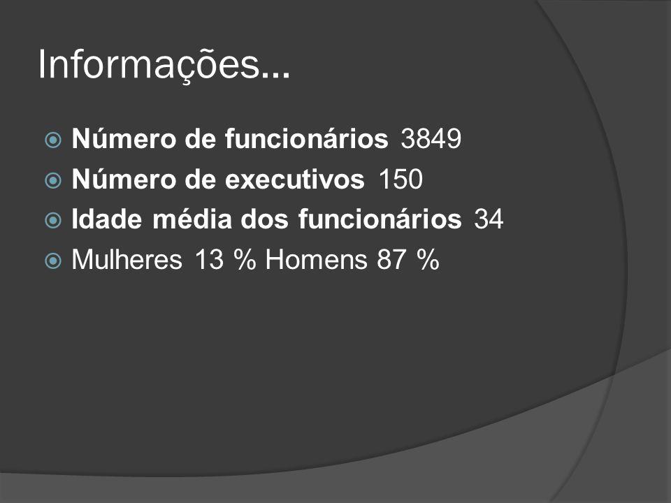 Informações... Número de funcionários 3849 Número de executivos 150