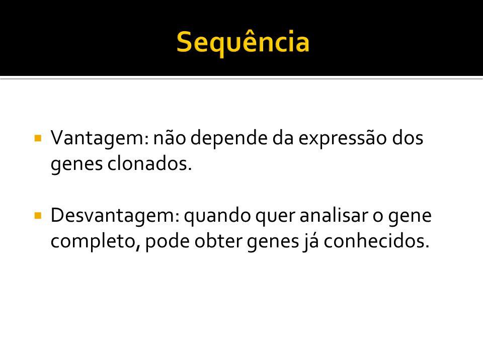 Sequência Vantagem: não depende da expressão dos genes clonados.
