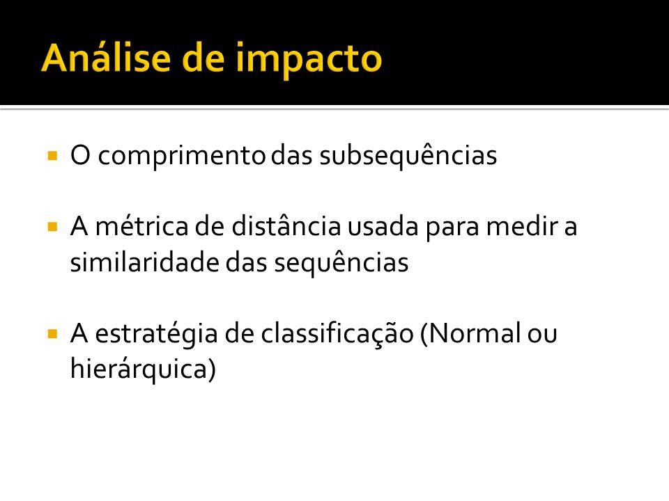 Análise de impacto O comprimento das subsequências