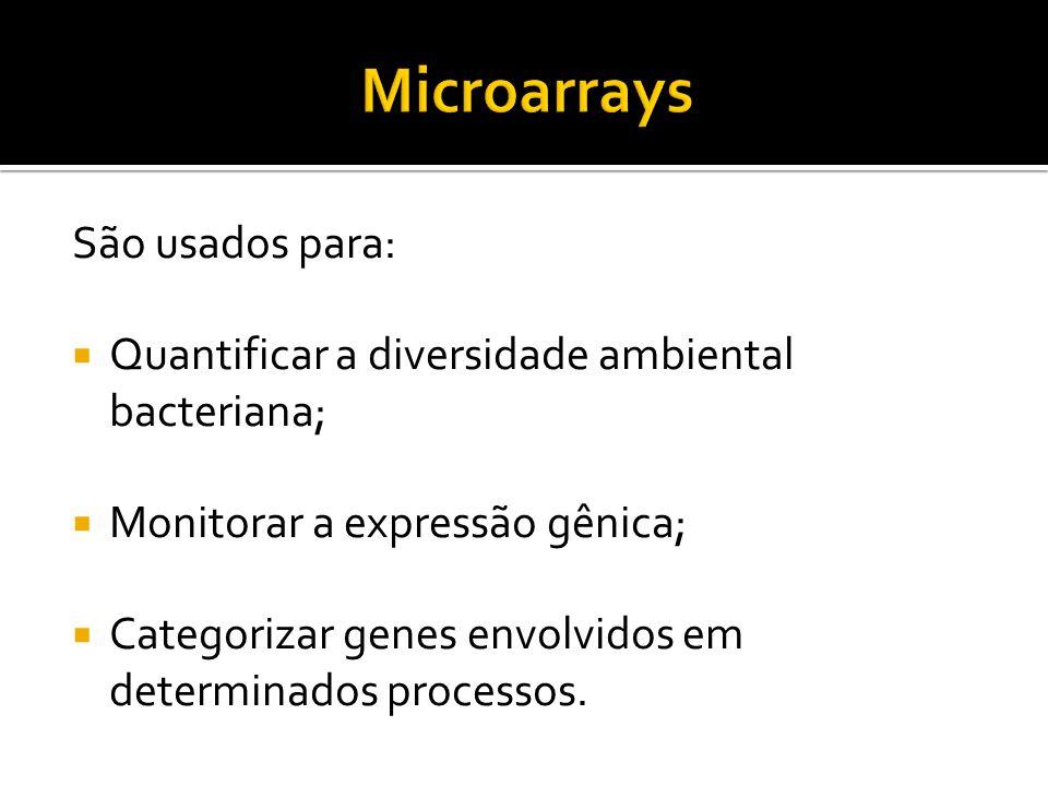 Microarrays São usados para: