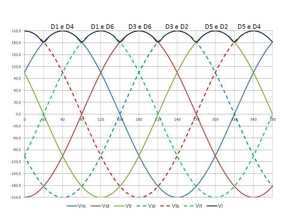 D1 e D4 D1 e D6 D3 e D6 D3 e D2 D5 e D2 D5 e D4