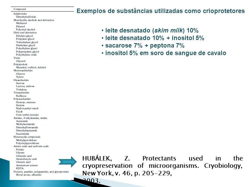 Exemplos de substâncias utilizadas como crioprotetores