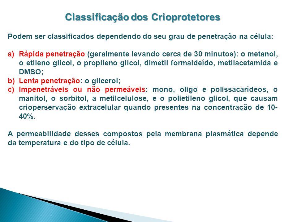 Classificação dos Crioprotetores