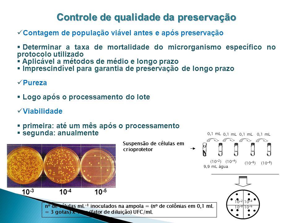 Controle de qualidade da preservação