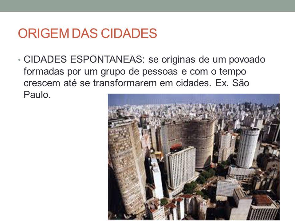 ORIGEM DAS CIDADES