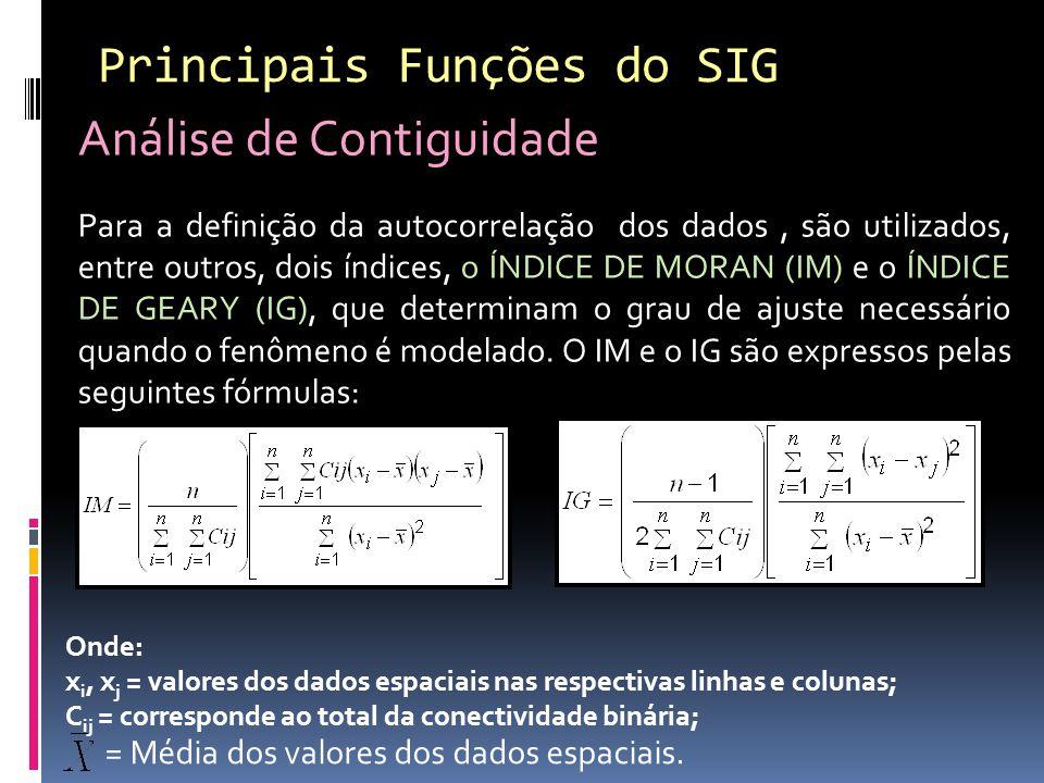 Principais Funções do SIG Análise de Contiguidade