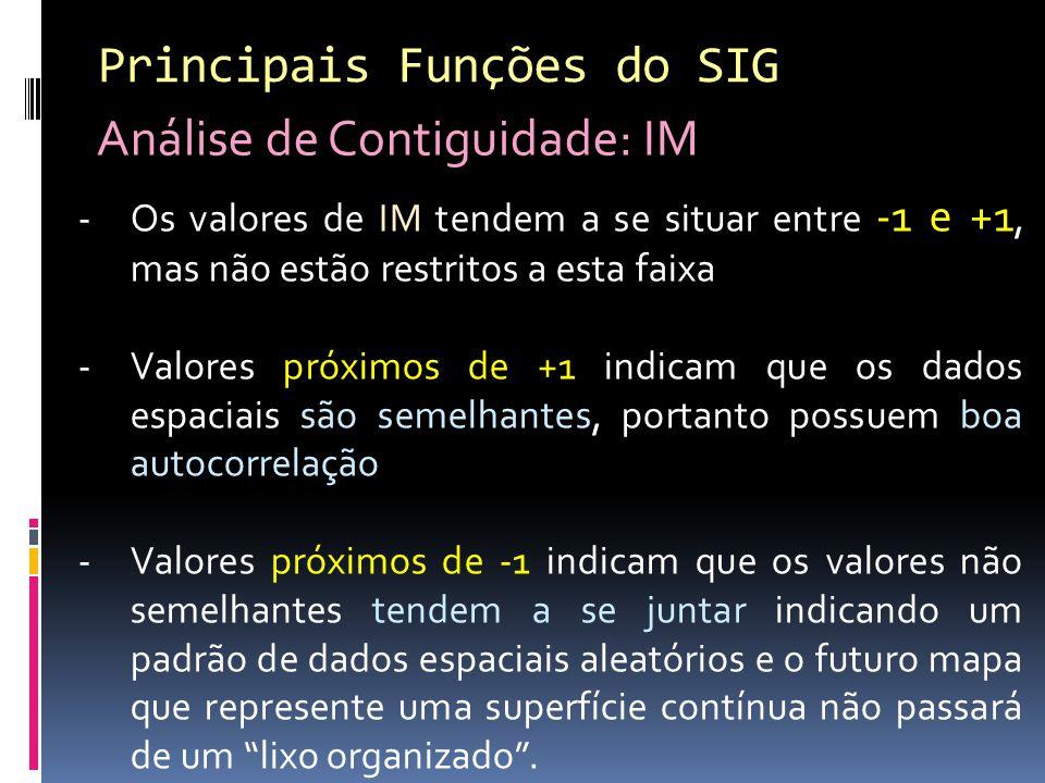 Principais Funções do SIG Análise de Contiguidade: IM