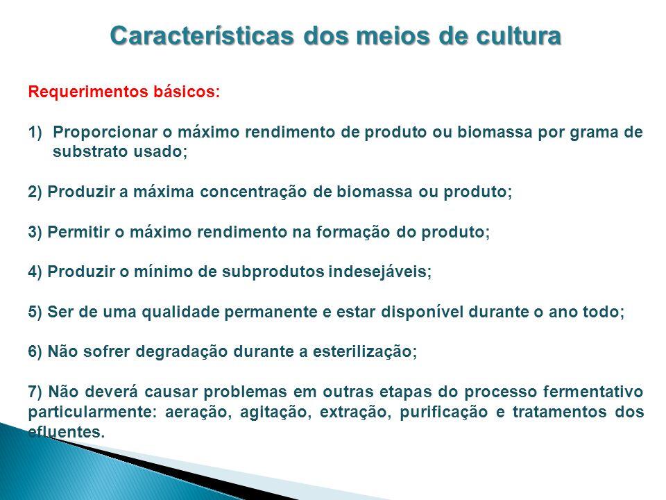 Características dos meios de cultura