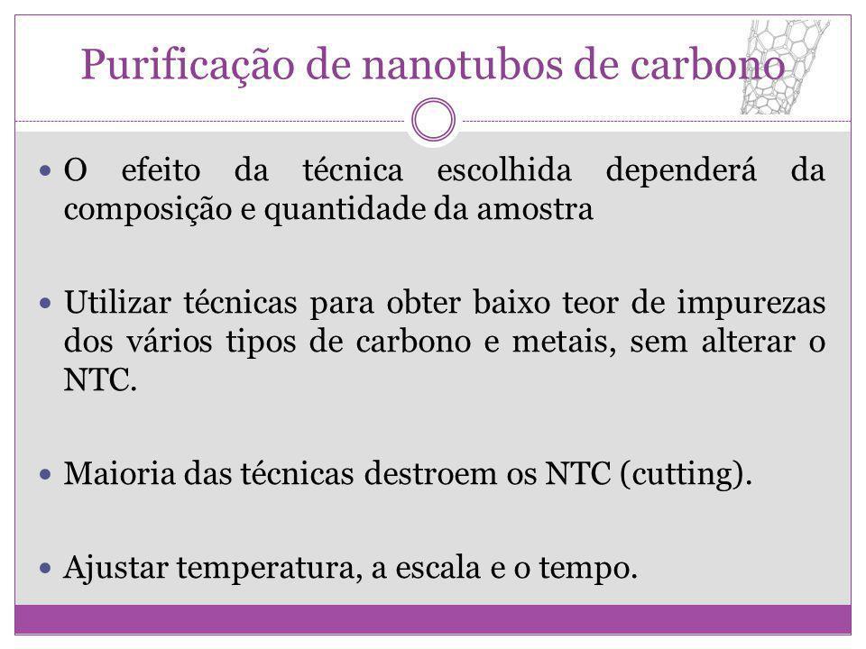 Purificação de nanotubos de carbono