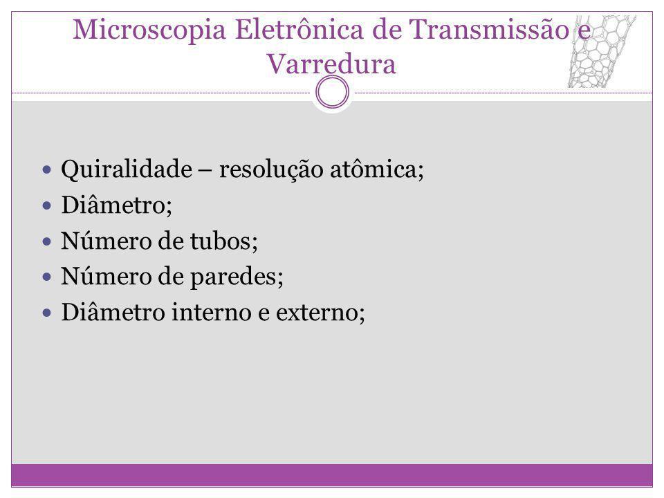 Microscopia Eletrônica de Transmissão e Varredura