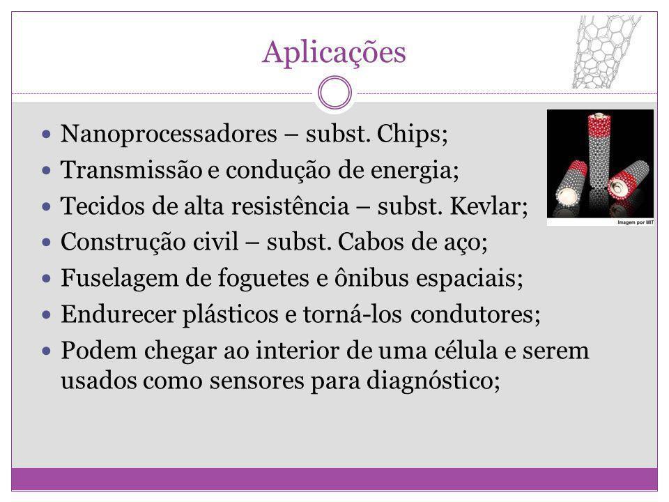 Aplicações Nanoprocessadores – subst. Chips;