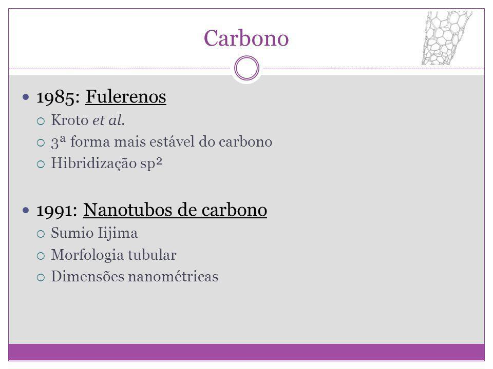 Carbono 1985: Fulerenos 1991: Nanotubos de carbono Kroto et al.
