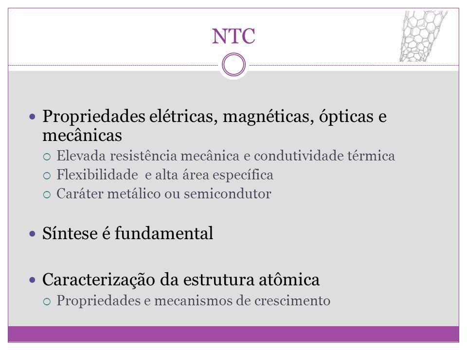 NTC Propriedades elétricas, magnéticas, ópticas e mecânicas