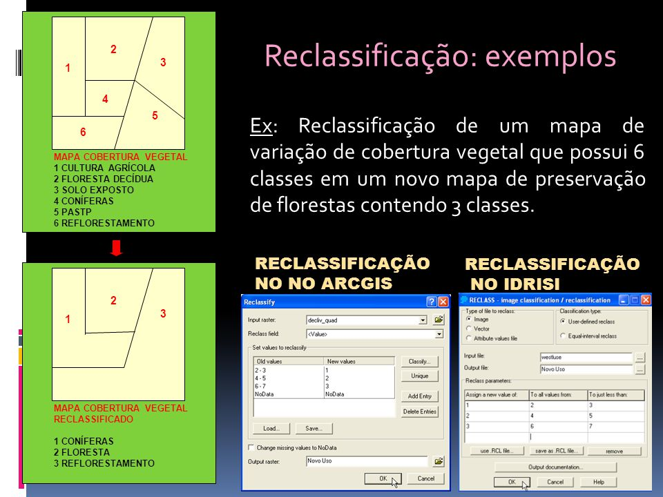 Reclassificação: exemplos