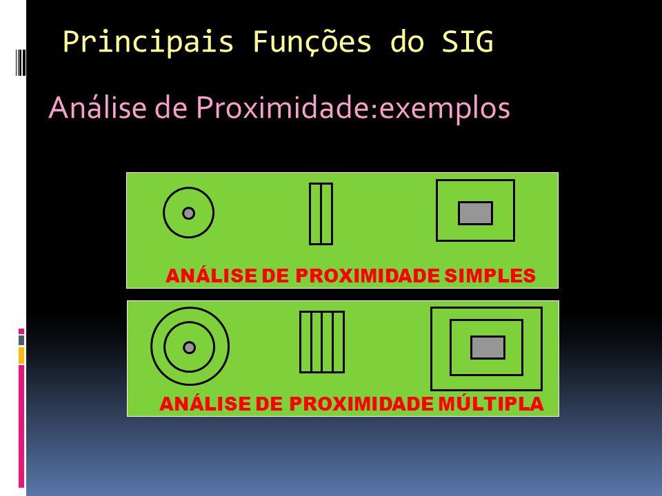 ANÁLISE DE PROXIMIDADE SIMPLES ANÁLISE DE PROXIMIDADE MÚLTIPLA