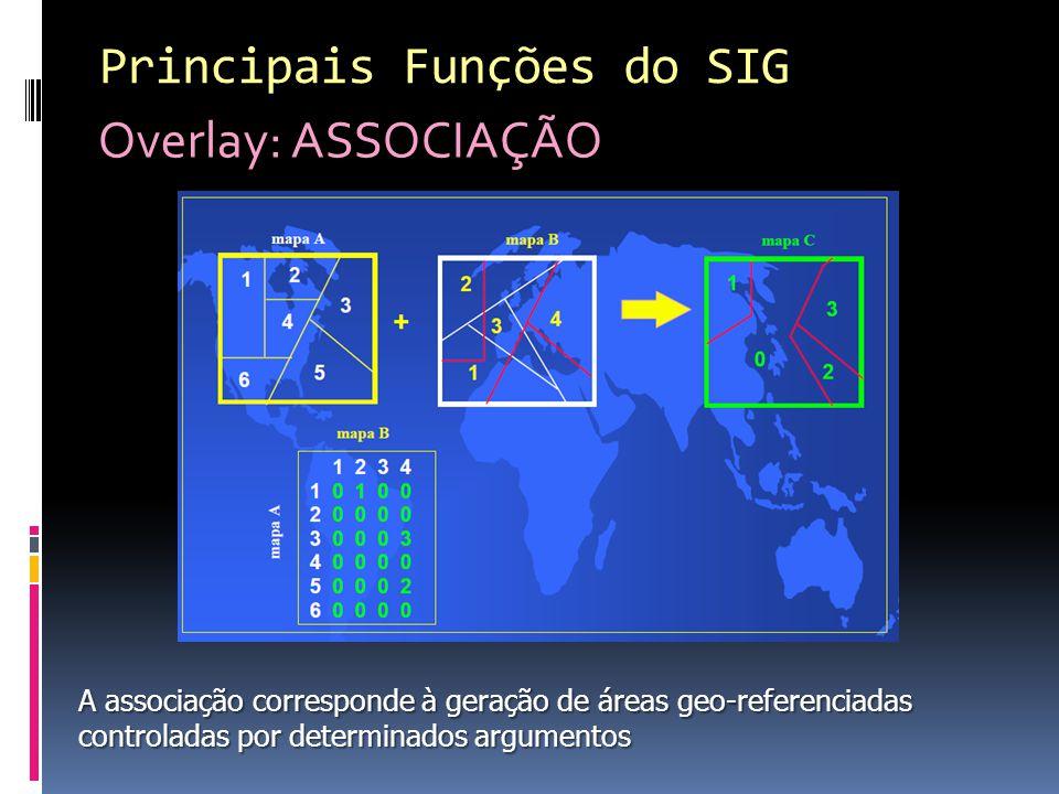 Principais Funções do SIG Overlay: ASSOCIAÇÃO