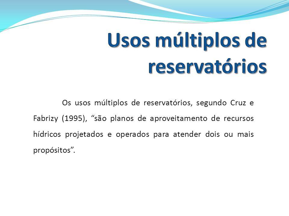 Usos múltiplos de reservatórios