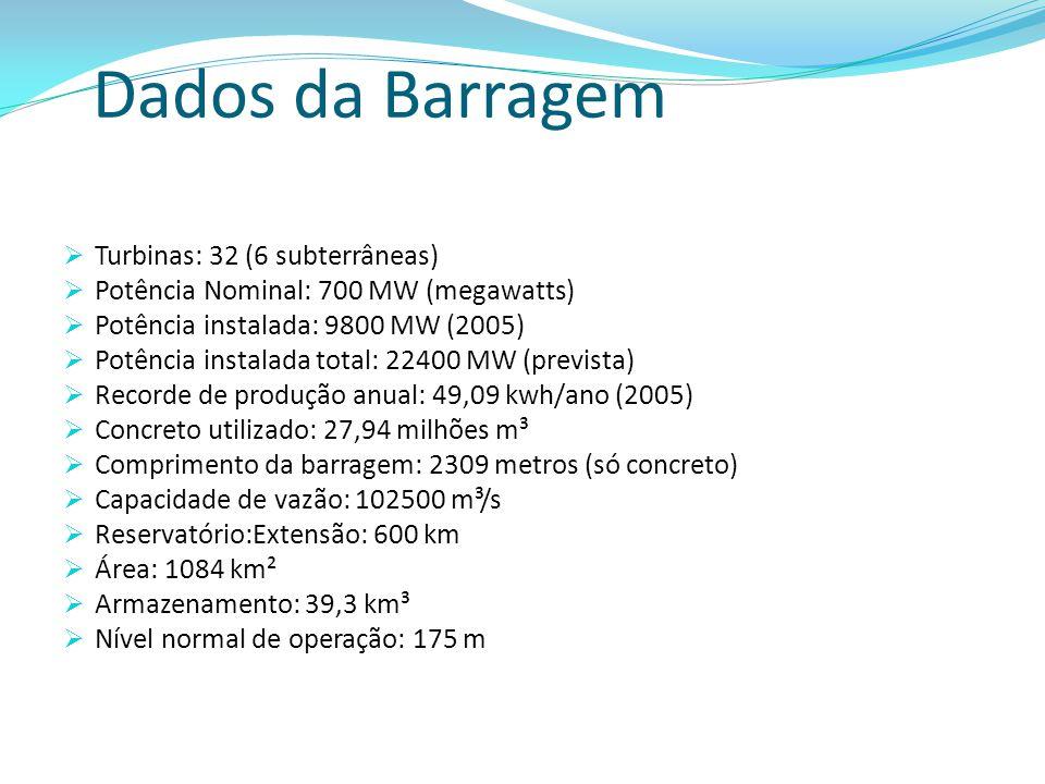 Dados da Barragem Turbinas: 32 (6 subterrâneas)