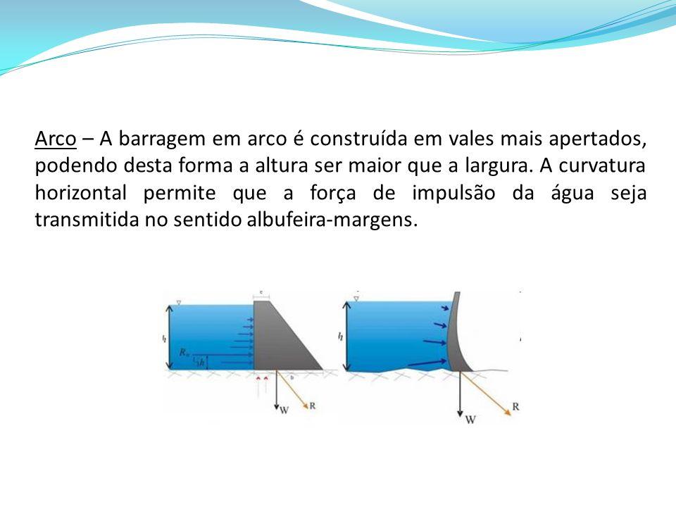 Arco – A barragem em arco é construída em vales mais apertados, podendo desta forma a altura ser maior que a largura.
