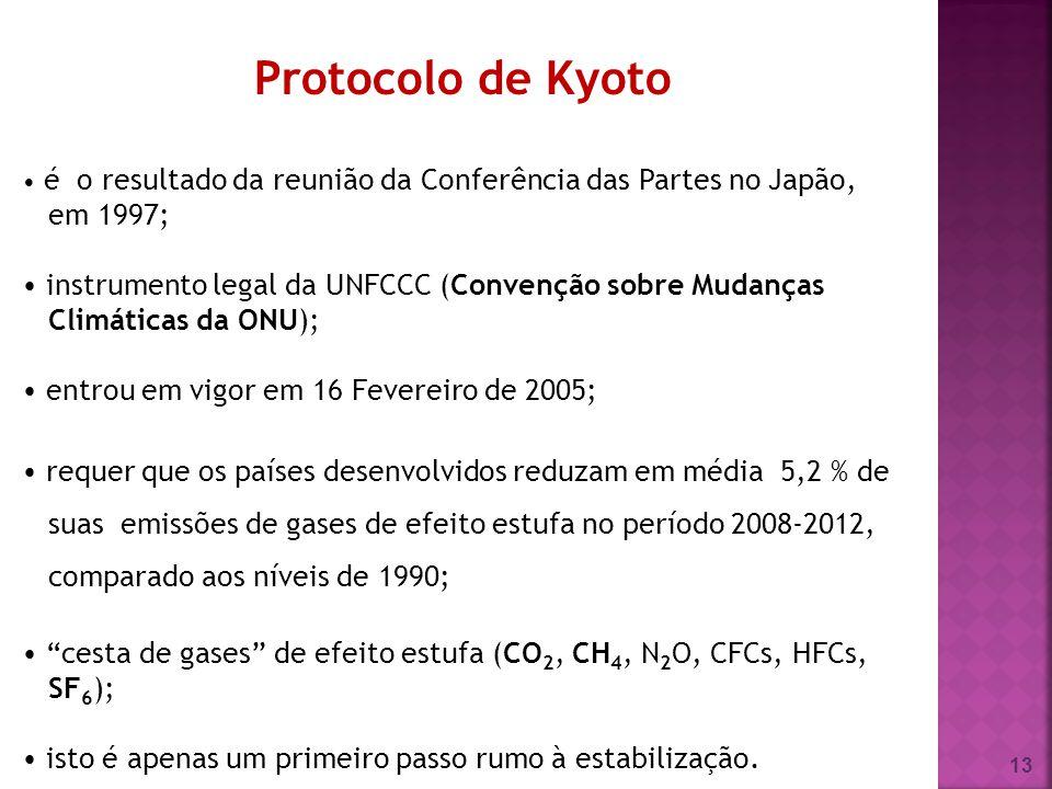 Protocolo de Kyoto • é o resultado da reunião da Conferência das Partes no Japão, em 1997; • instrumento legal da UNFCCC (Convenção sobre Mudanças.