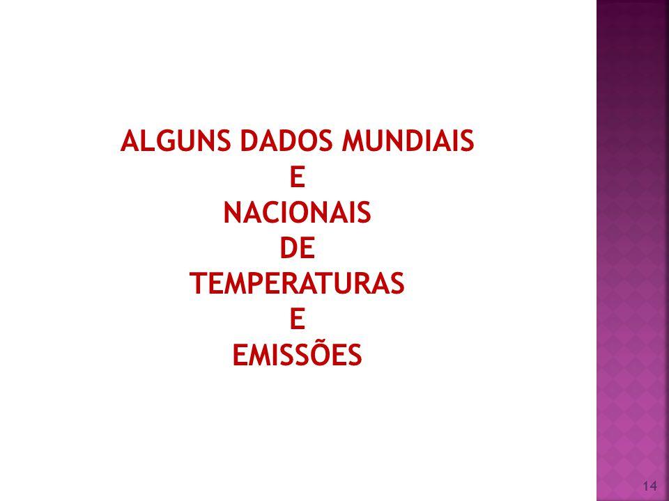ALGUNS DADOS MUNDIAIS E NACIONAIS DE TEMPERATURAS EMISSÕES