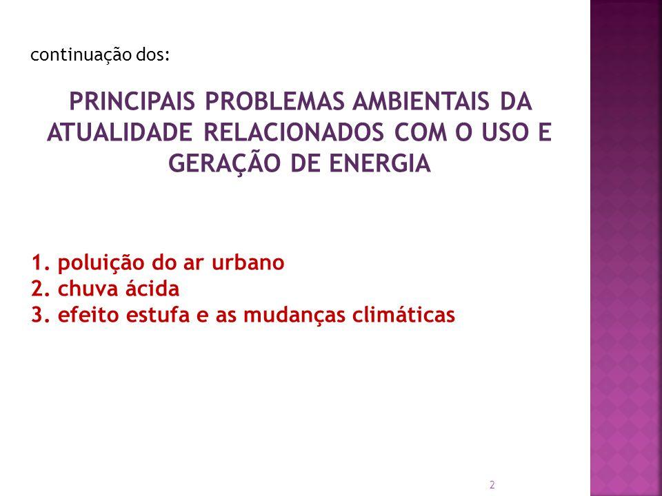 continuação dos: PRINCIPAIS PROBLEMAS AMBIENTAIS DA ATUALIDADE RELACIONADOS COM O USO E GERAÇÃO DE ENERGIA.