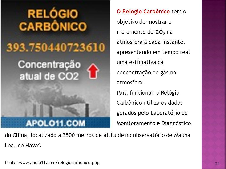 O Relógio Carbônico tem o objetivo de mostrar o incremento de CO2 na atmosfera a cada instante, apresentando em tempo real uma estimativa da concentração do gás na atmosfera.