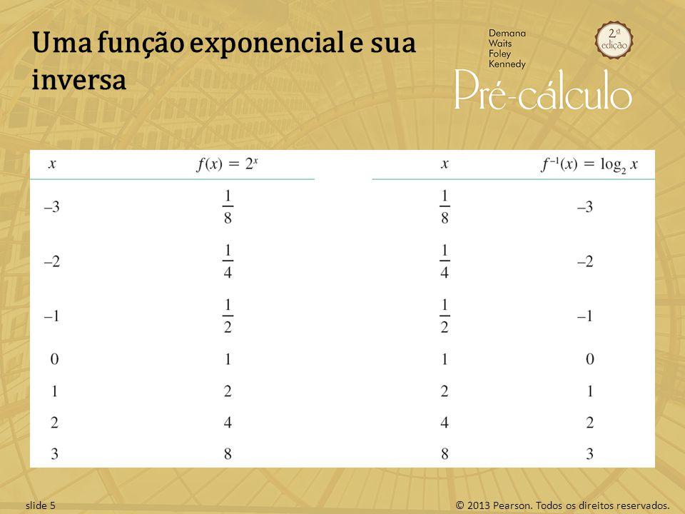 Uma função exponencial e sua inversa