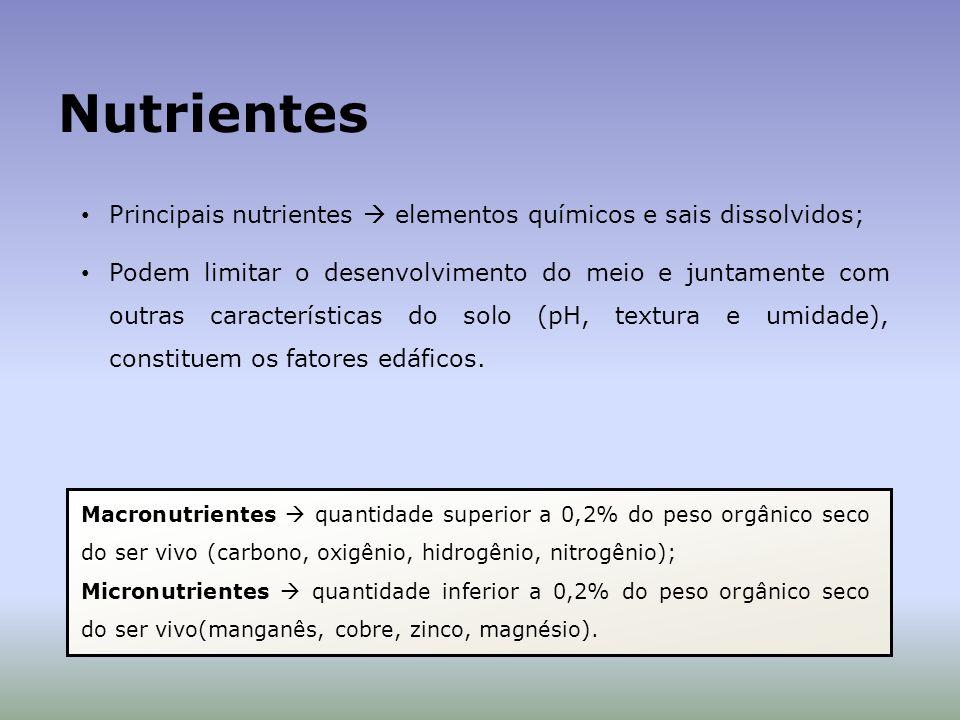 Nutrientes Principais nutrientes  elementos químicos e sais dissolvidos;
