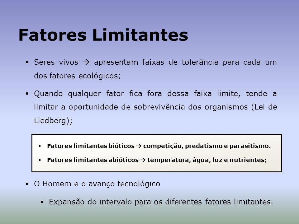 Fatores Limitantes Seres vivos  apresentam faixas de tolerância para cada um dos fatores ecológicos;