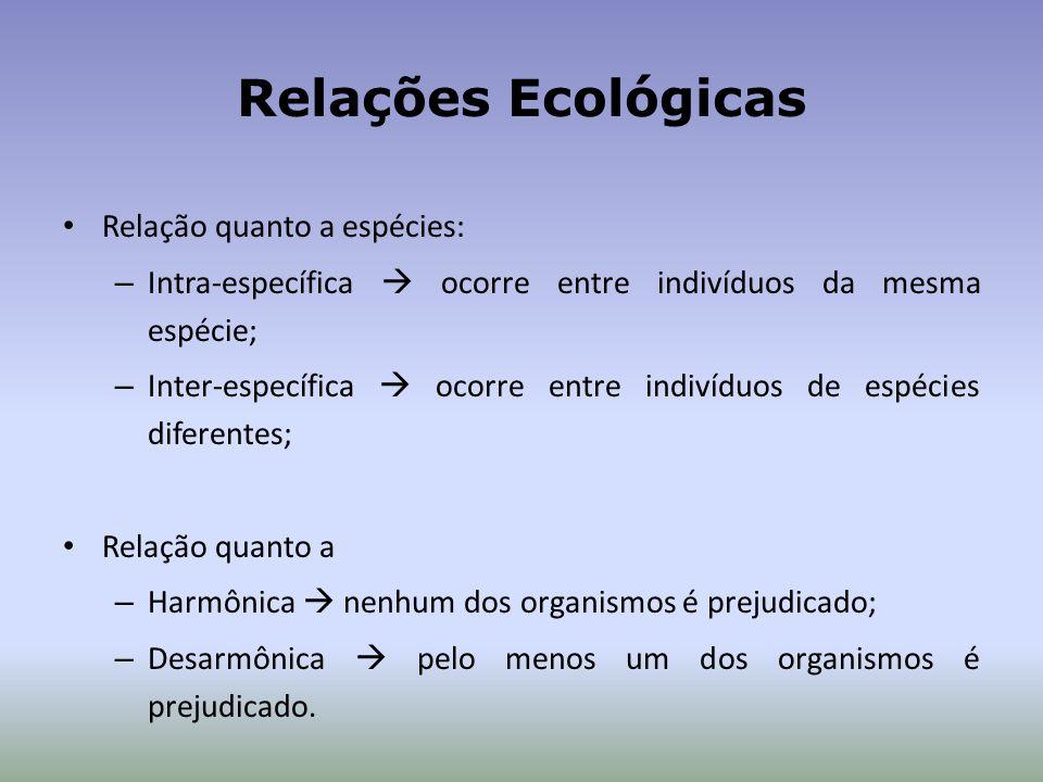 Relações Ecológicas Relação quanto a espécies:
