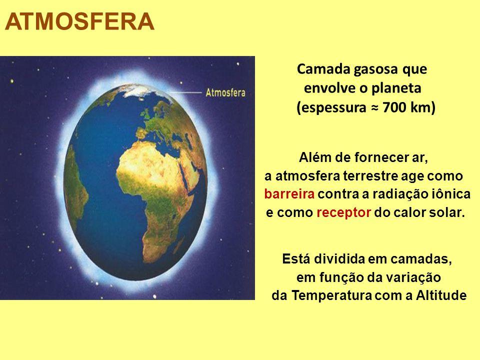 ATMOSFERA Camada gasosa que envolve o planeta (espessura ≈ 700 km)