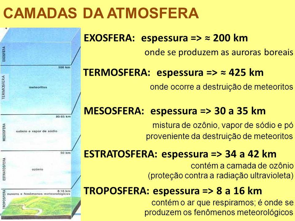 CAMADAS DA ATMOSFERA EXOSFERA: espessura => ≈ 200 km