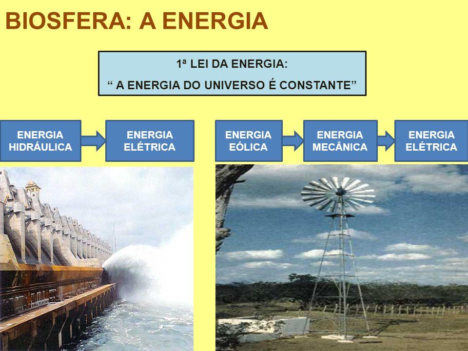 A ENERGIA DO UNIVERSO É CONSTANTE