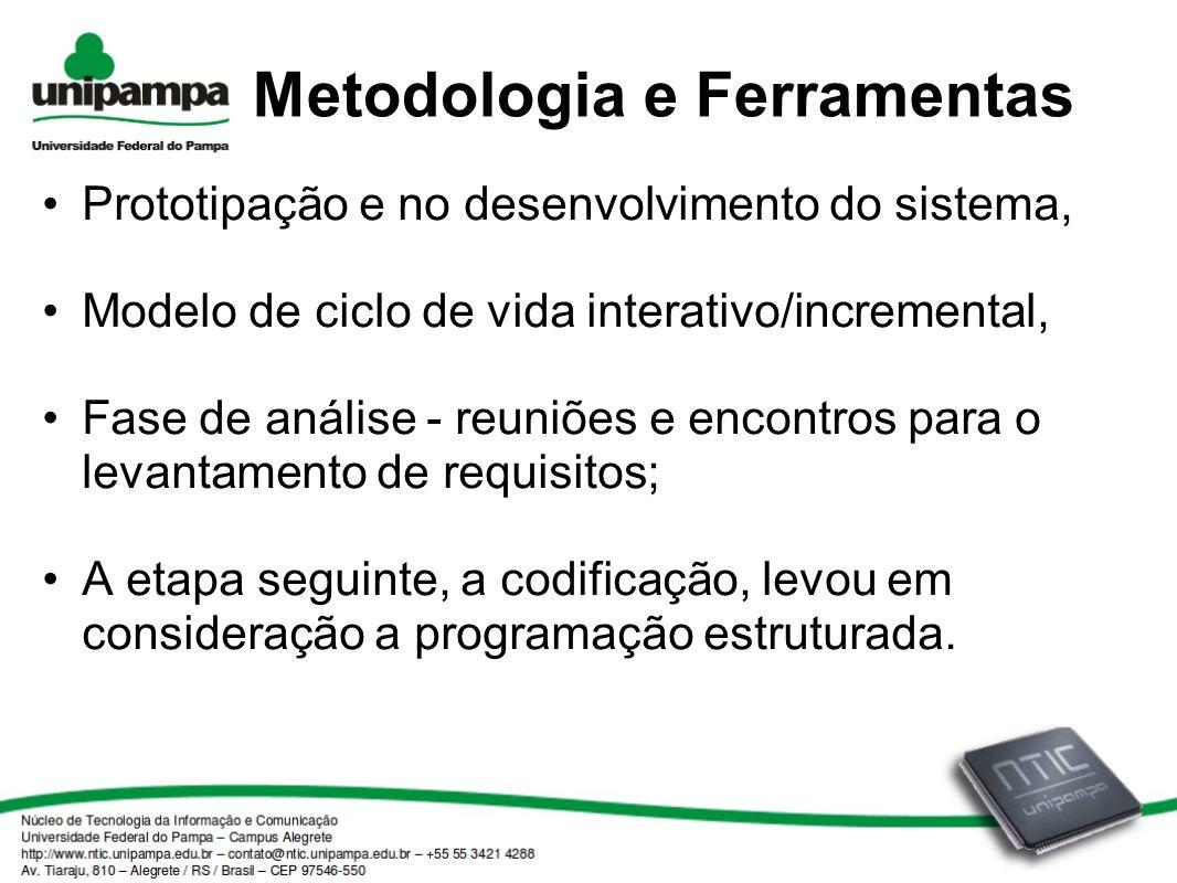 Metodologia e Ferramentas