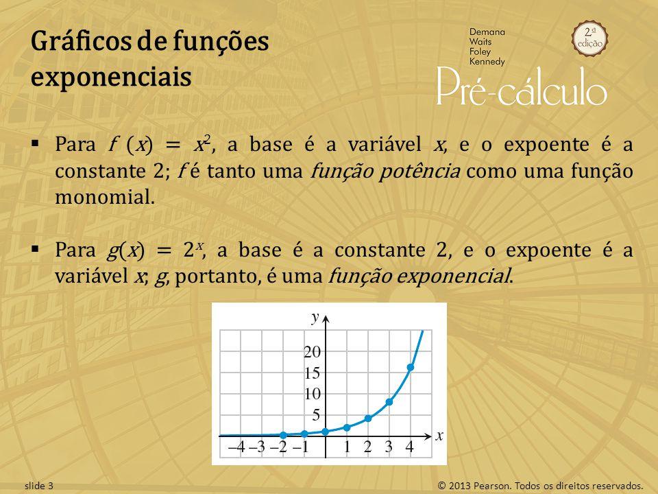 Gráficos de funções exponenciais