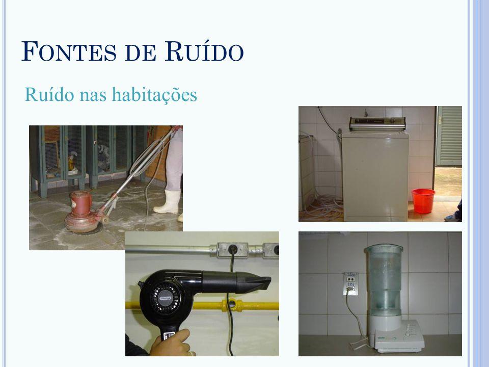 Fontes de Ruído Ruído nas habitações