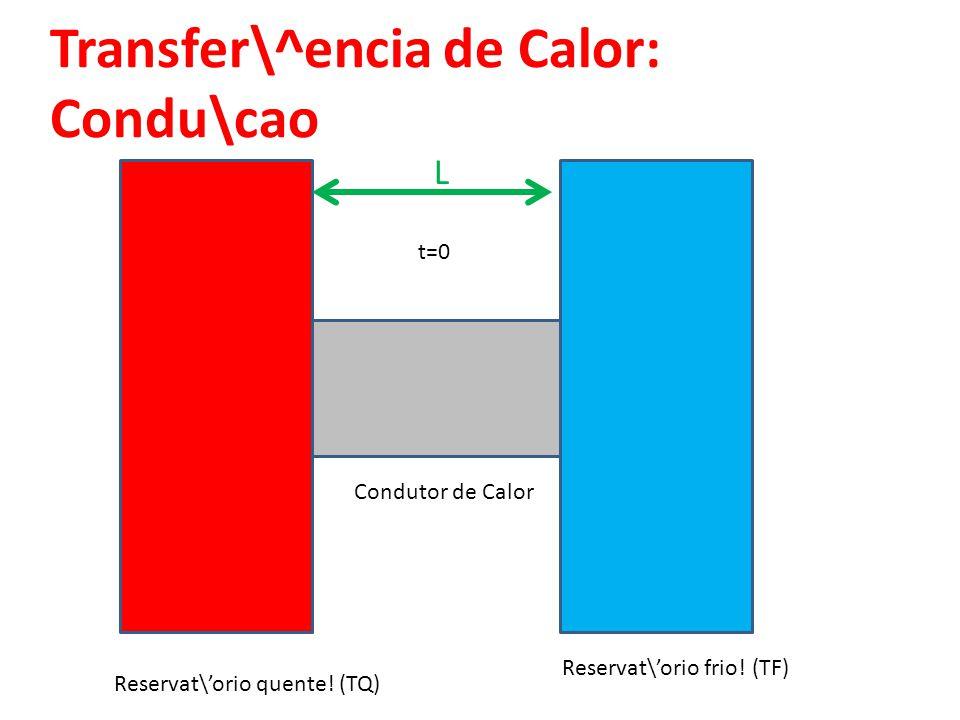 Transfer\^encia de Calor: Condu\cao